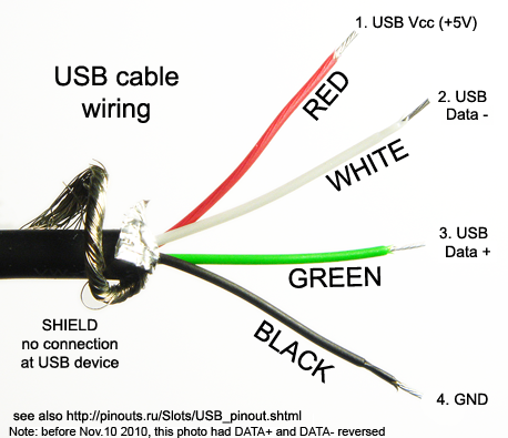 usb audio cable wiring wiring a usb cable to audio cable - pirate4x4.com : 4x4 ...
